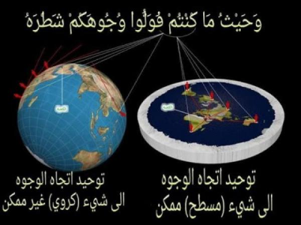 flat_earth_vs_round.jpg (165 KB) هل حقا لا يهمنا شكل الأرض وليست من أصل الدين؟