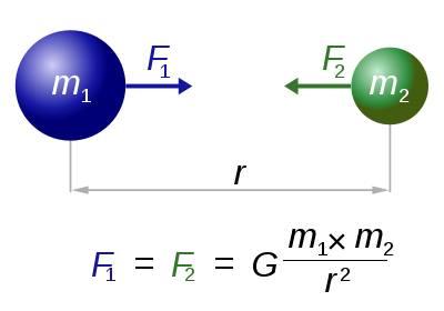 ما هي الجاذبية؟ هل هي حقيقية وموجودة فعلا؟