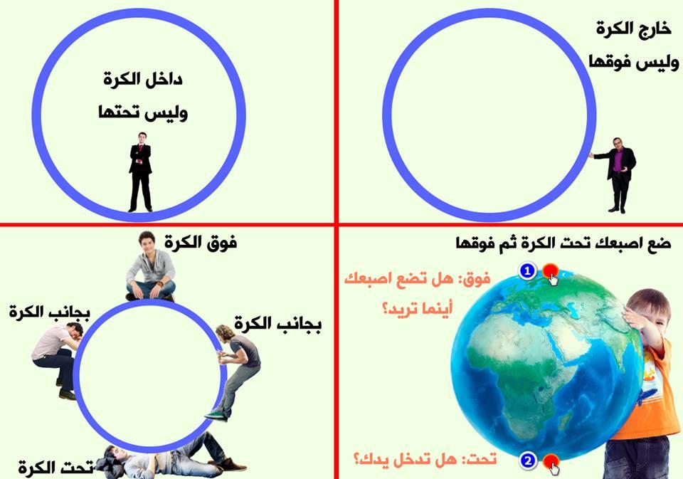 إثبات أن الأرض مسطحة بالمعلم الكوني في القرأن