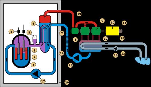 مفاعلات الطور غير المتجانس.png (50 KB)