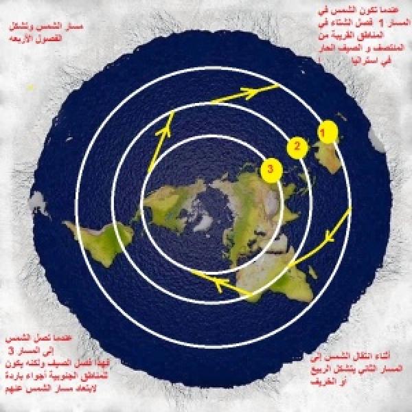 الأرض.jpg (49 KB)