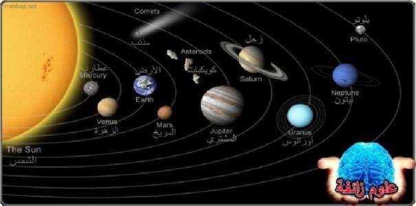 system_solar.jpg (50 KB) قانون كيبلر: العقل الناقص