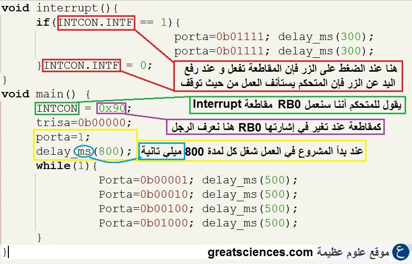 Interrupts.jpg (173 KB)