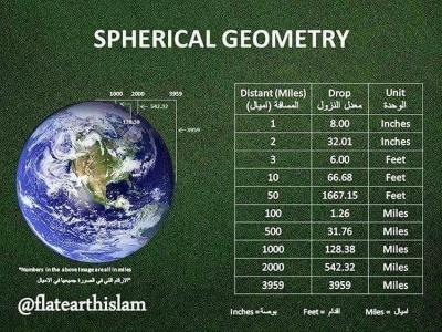 calculate_flat_earth.jpg (74 KB) حساب إنحناء الكرة الأرضية المفترض