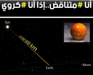 أنا متناقض، إذا أنا كروي.. الفيزياء المنطقية وإثبات تسطح الأرض flat_earth.jpg (25 KB)